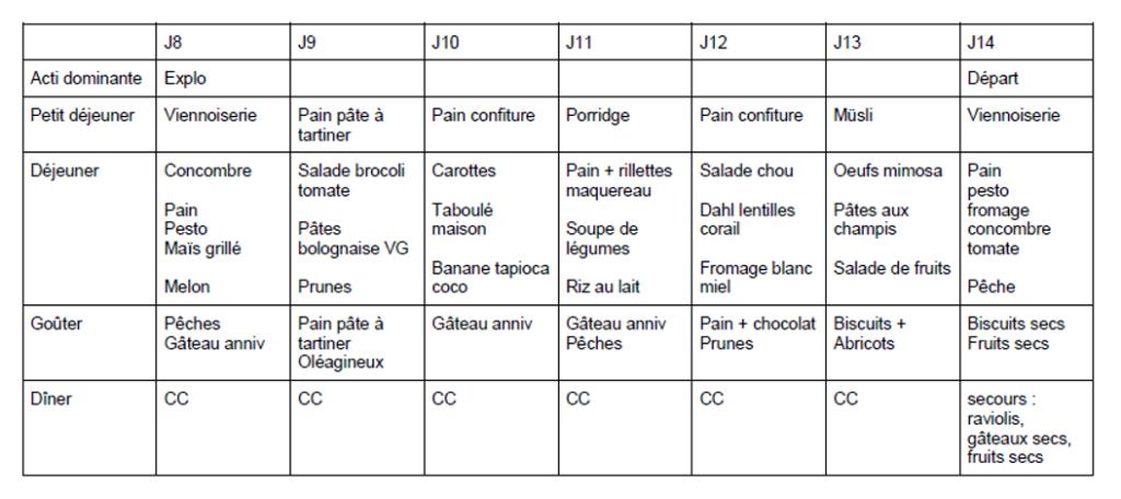 menus-2018-eeudf-végétarien-vrac-zéro-déchet